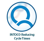 INTOCO Reducing Cycle Times